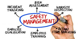 safety management concept diagram hand drawing on whiteboard